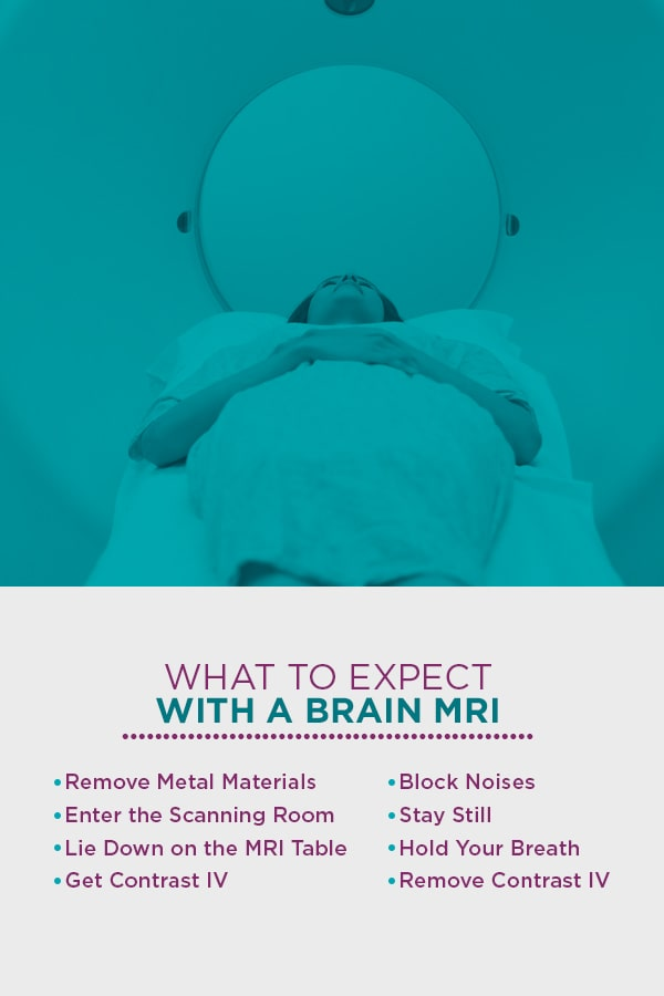 What to Expect in an MRI for the Head and the Brain