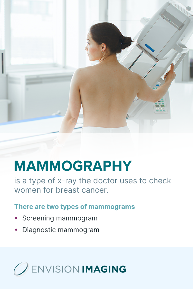 mammography types