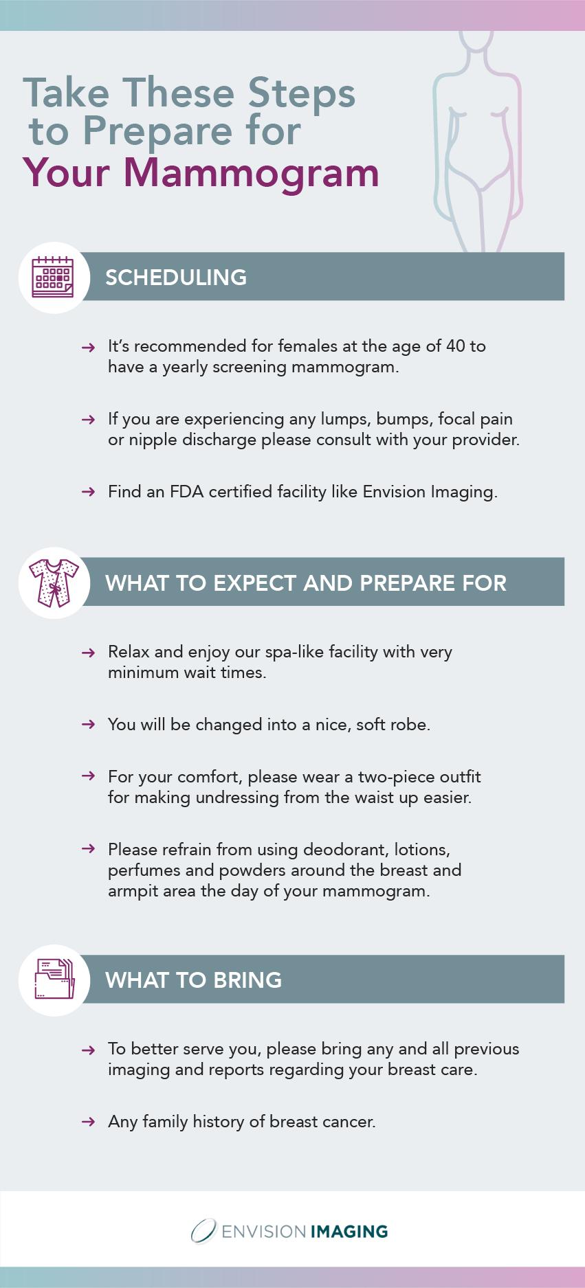 How to Prepare for a Mammogram
