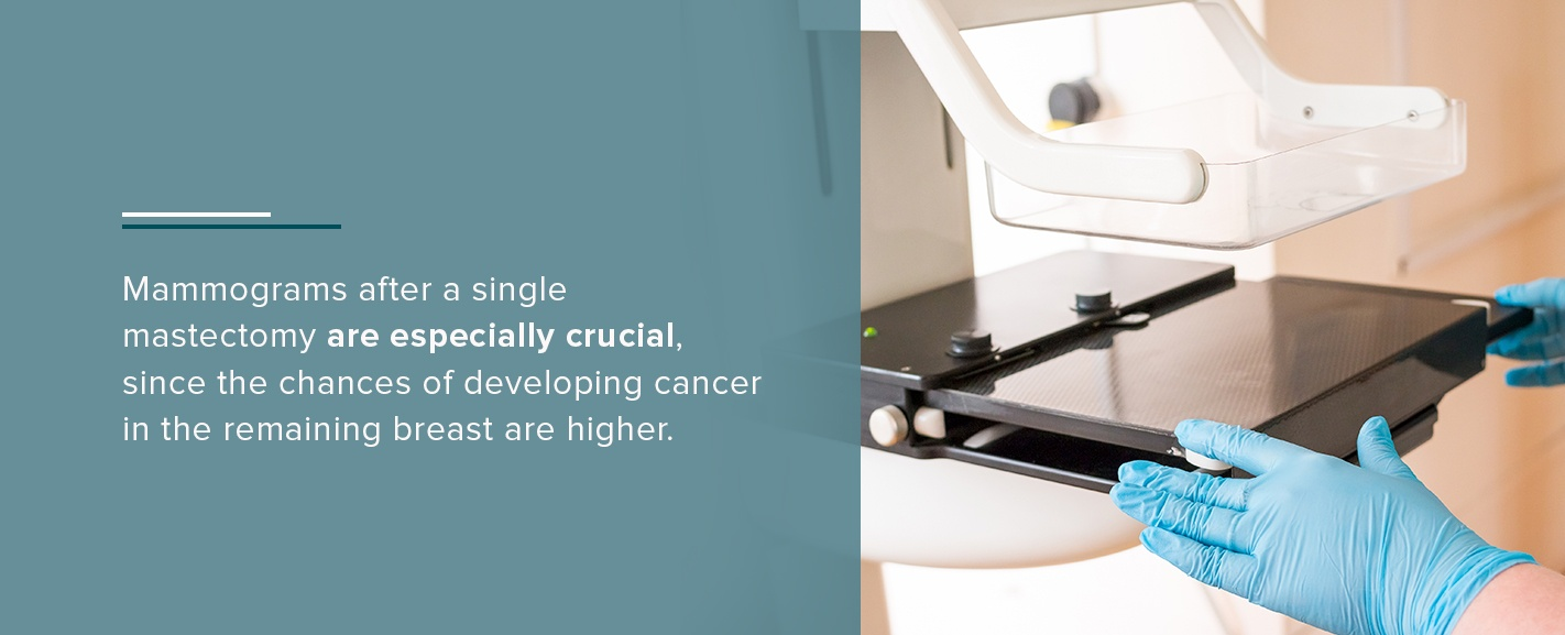 Mammograms After Mastectomy